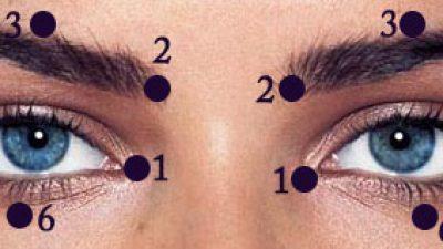 Gözlükden kurtulmak için Yeni Method